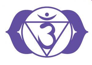 Sexto Chakra – Chakra do Terceiro Olho