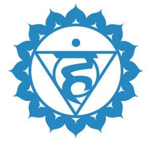 Quinto Chakra – Chakra da Garganta