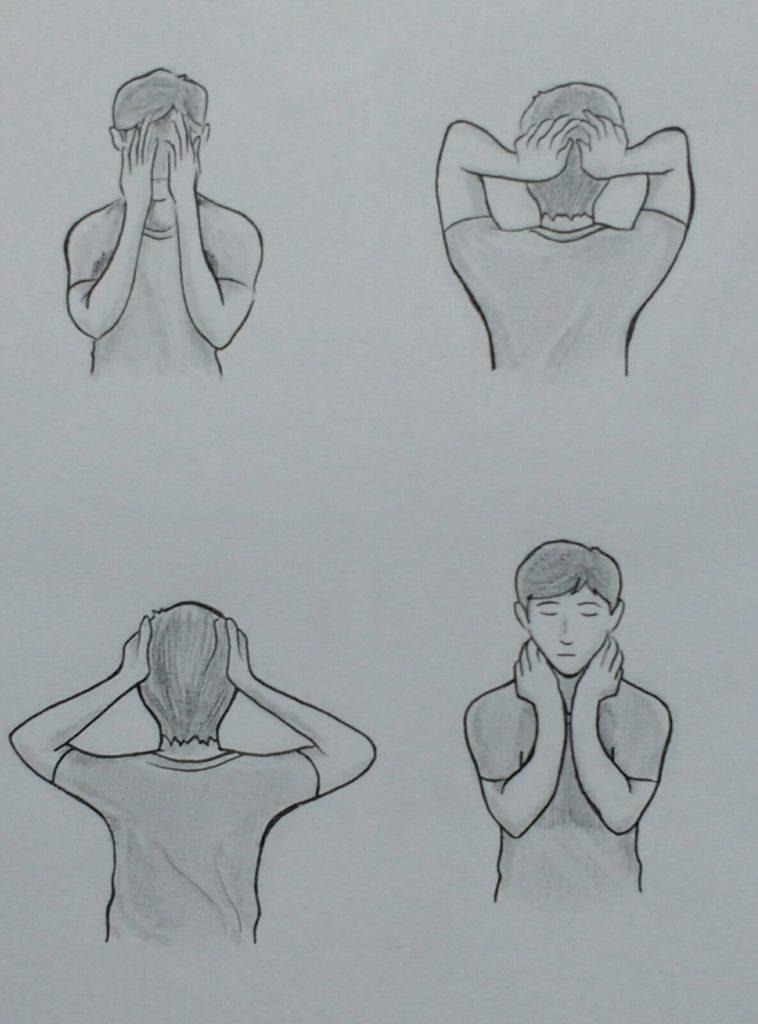 Posições Básicas das Mãos